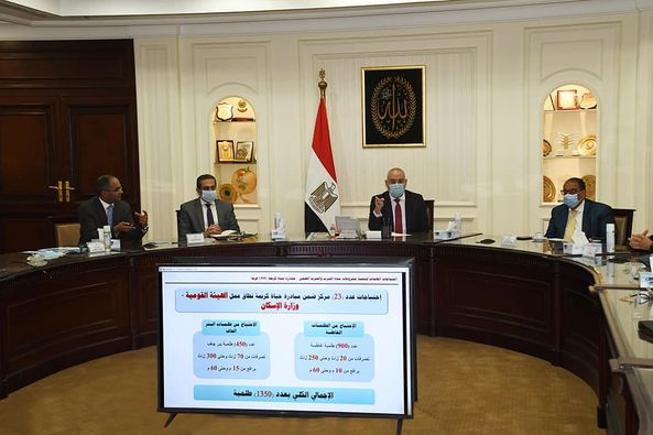 وزير الإسكان خلال الاجتماع مع قيادات الوزارة